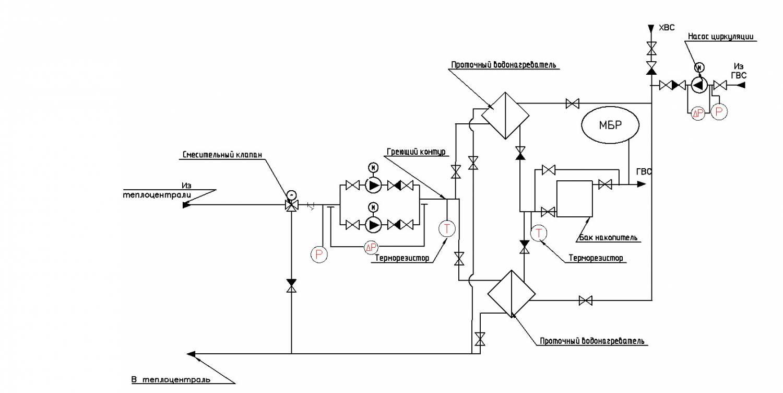 Циркуляционные насосы схема итп